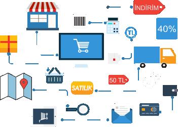 E-Ticaret & Online Mağaza Hizmeti